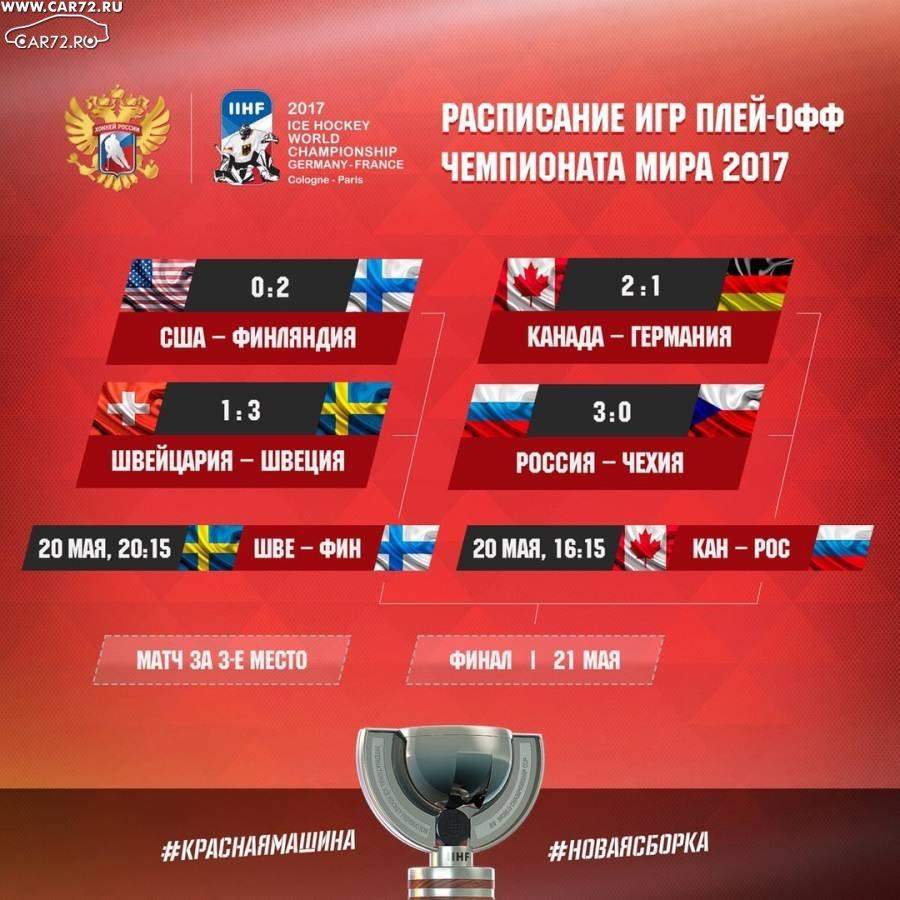 Чемпионат Мира По Футболу На Первом Канале И Канале Россия