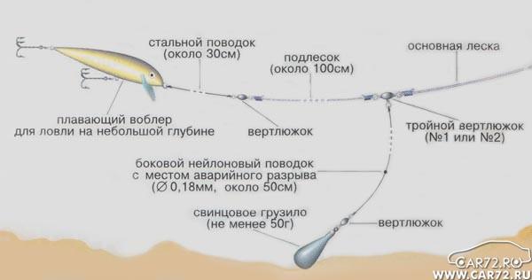 длина поводка для крупных воблеров