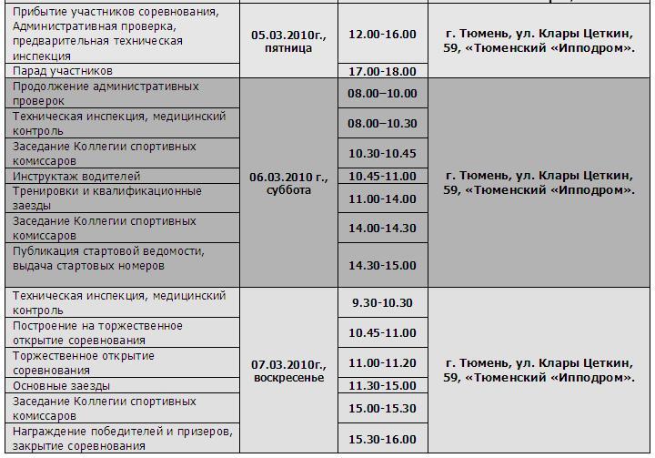 Чемпионат  России по трековым гонкам