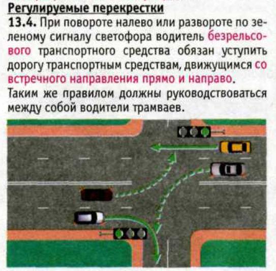 Правила разъезда на перекрестке при повороте налево пдд в картинках